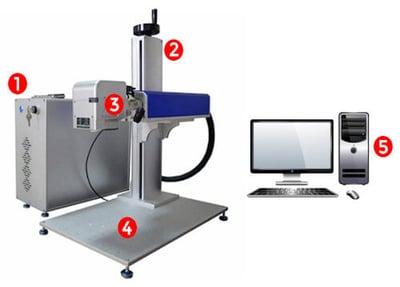 laser-machine- diagram
